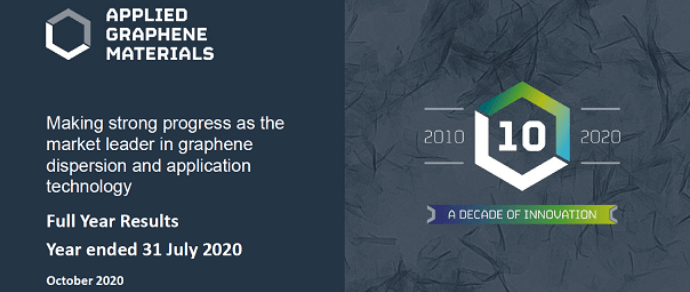 Applied Graphene Materials full year presentation and audiocast 2020